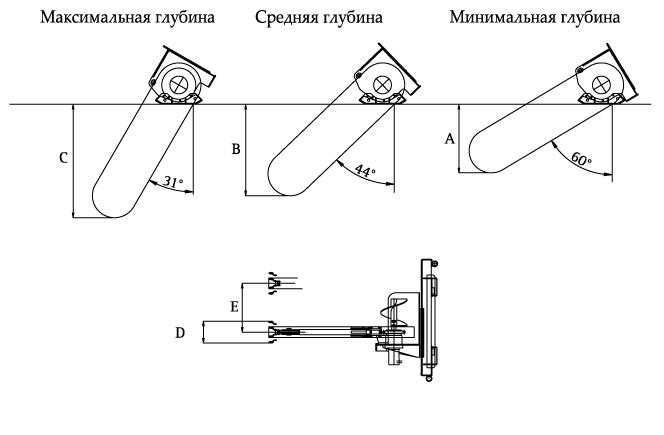 Траншеекопатель для мотоблока создаем своими руками