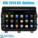 Китай оптовая торговля KIA Мультимедиа-центр 2 DIN радио специально для K5 2014 / Optima
