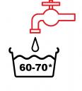 Нагрев воды и отопление