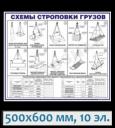 Схема строповки грузов СТР1
