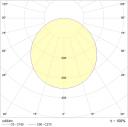 Светодиодный светильник ROUND BLADE 10 4000K