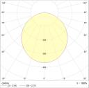 Светодиодный светильник OPL/S ECO LED 1200 4000K