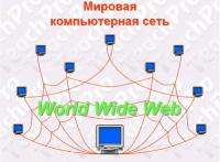 Курс «Utilities XP & Internet» - $25.00USD