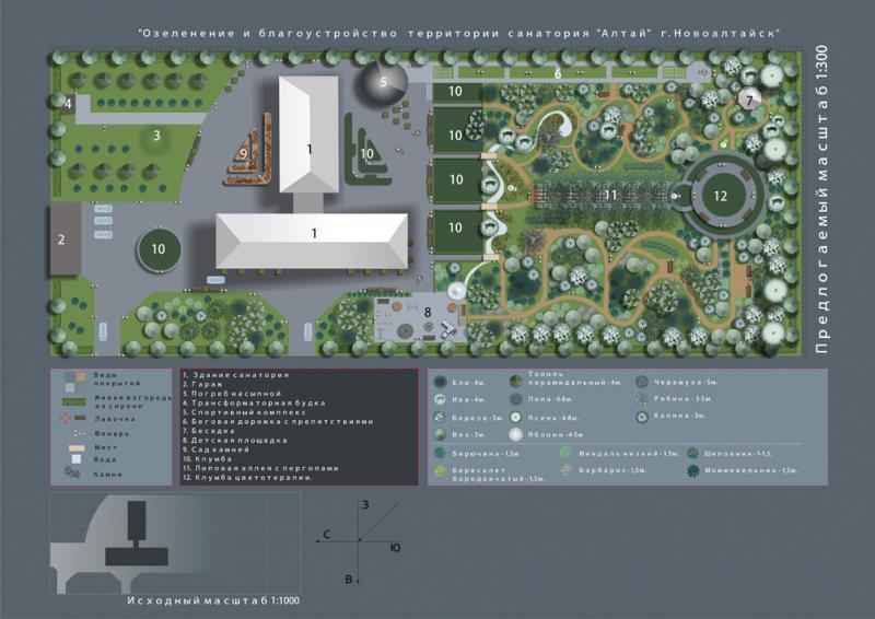 Технології створення дизайну проекту