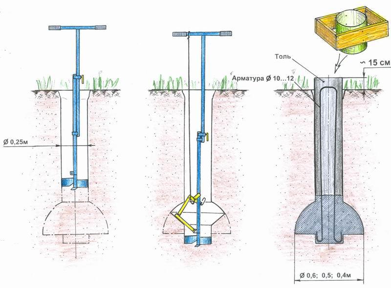 Как сделать выше столб
