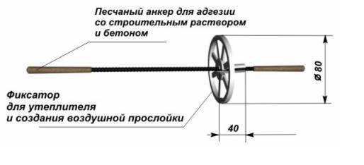 схема гибкой связи