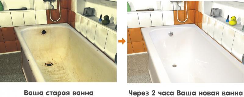 Акриловая вставка или наливная ванна