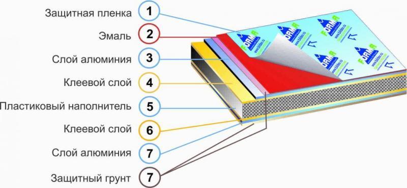 Кот алюкобонд производители в россии православных