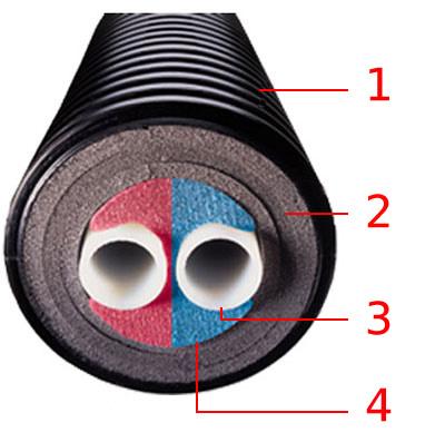 труба отопления утепленная для прокладки в земле цена высококачественное термобелье успешно