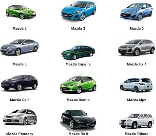 Запчасти для автомобилей «Mazda»