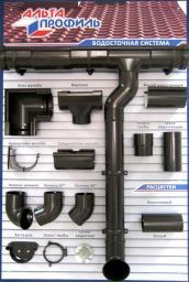 Водосточные системы пластиковые и металические