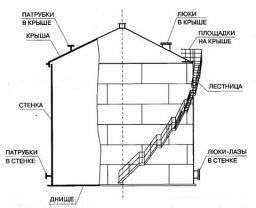 Резервуар вертикальный стальной РВС от 100 до 50 000 м3
