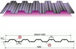 ПрофнастилС -8толщина 0,45мм цинк , полимер