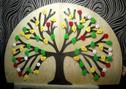 Декоративно-развивающая панель