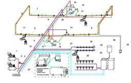 Установка доильная АДСН с доением в молокопровод на 100 г., с автоматом промывки