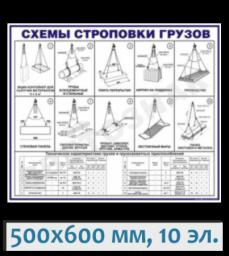 Схема строповки грузов СТР1. Низкая цена. Звоните прямо сейчас (383)248-04-04, 8-913-715-88-32