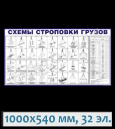 Схема строповки грузов СТР4. Низкая цена. Звоните прямо сейчас (383)248-04-04, 8-913-715-88-32