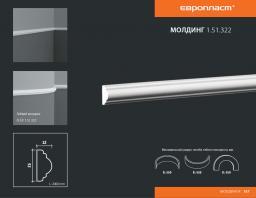 СКИДКИ! 25мм*12*2000 мм Полиуретановый молдинг Европласт 1.51.322