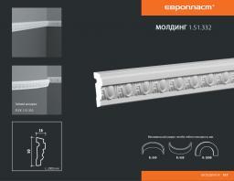 СКИДКИ! 50мм*16*2000 мм Полиуретановый молдинг Европласт 1.51.332