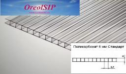 Поликарбонат 6 мм – его свойства и применение