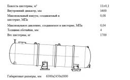Цистерна КО-505Б1.01.01.000