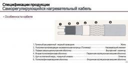 Кабель нагревательный 30W SRL 30-2 (2 жилы)