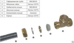 Комплект уплотнительных колец для фитинга 20А гофротруба