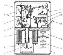 Привод к масляному выключателю ШПЭ -33