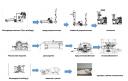 Линия для производства геотекстиля