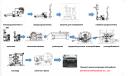 Линия для производства интерьеров для автомобилей
